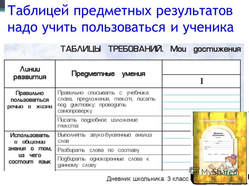 Таблицей предметных результатов надо учить пользоваться и ученика Дневник школьника. 3 класс