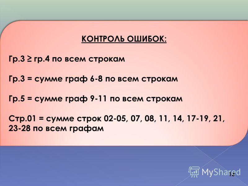 КОНТРОЛЬ ОШИБОК: Гр.3 гр.4 по всем строкам Гр.3 = сумме граф 6-8 по всем строкам Гр.5 = сумме граф 9-11 по всем строкам Стр.01 = сумме строк 02-05, 07, 08, 11, 14, 17-19, 21, 23-28 по всем графам КОНТРОЛЬ ОШИБОК: Гр.3 гр.4 по всем строкам Гр.3 = сумм