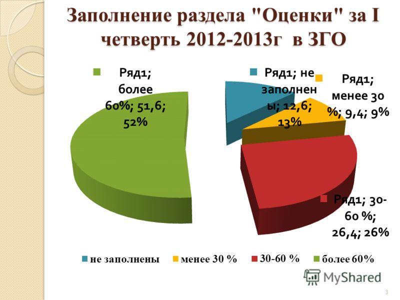 Заполнение раздела Оценки за I четверть 2012-2013г в ЗГО 3