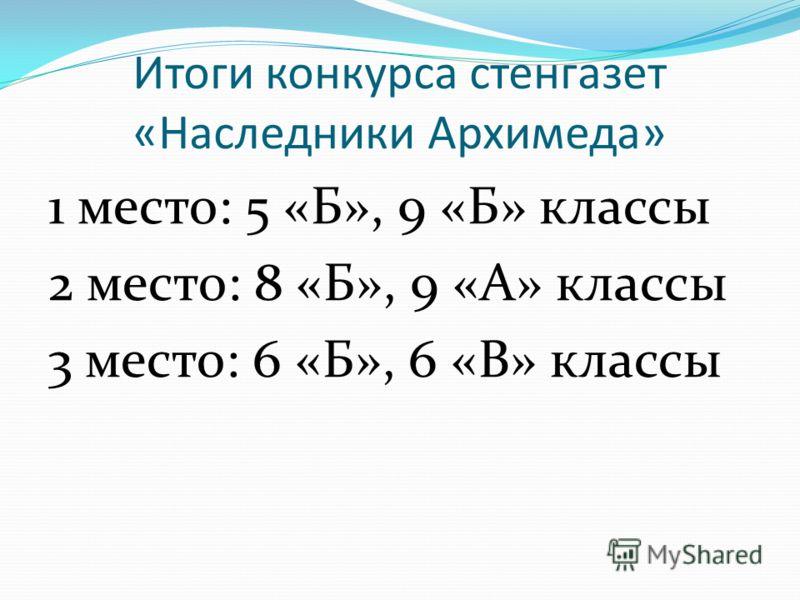 Итоги конкурса стенгазет «Наследники Архимеда» 1 место: 5 «Б», 9 «Б» классы 2 место: 8 «Б», 9 «А» классы 3 место: 6 «Б», 6 «В» классы