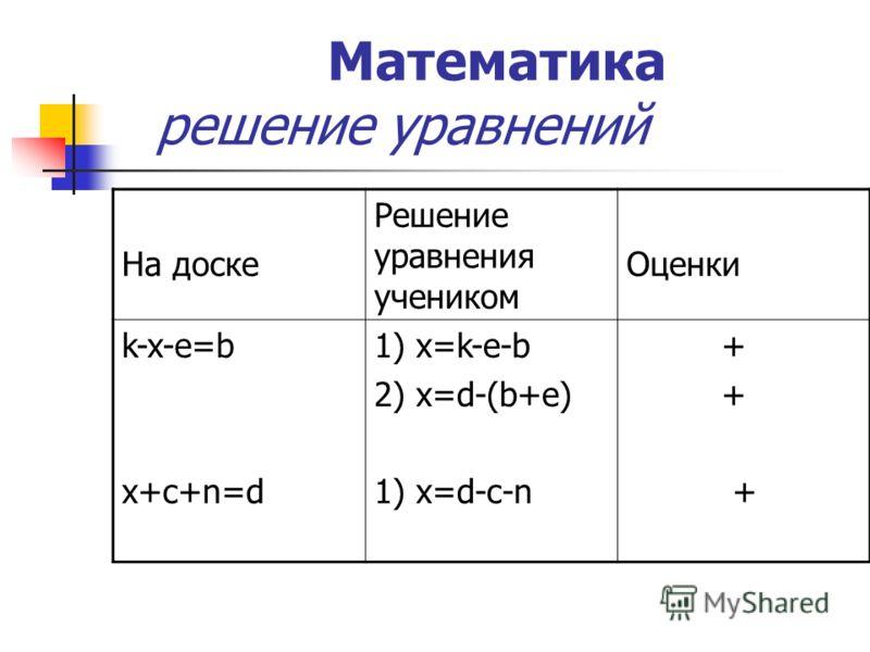 Математика решение уравнений На доске Решение уравнения учеником Оценки k-x-e=b x+c+n=d 1) x=k-e-b 2) x=d-(b+e) 1) x=d-c-n +