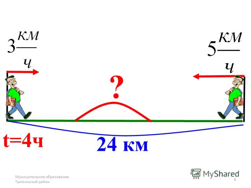 Муниципальное образование Туапсинский район 5 –2x + 7 = 8x +2 – – –10x= –5 x= 0,5