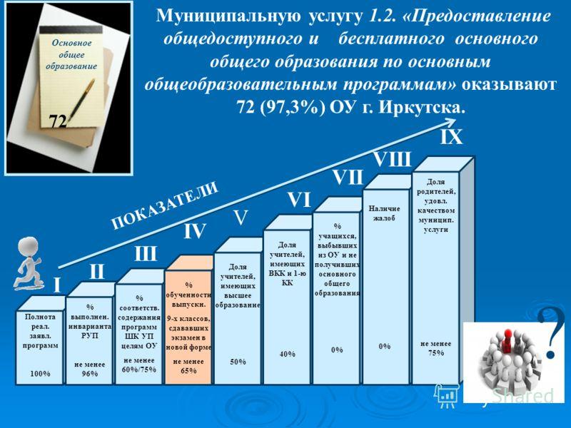 Основное общее образование I II III IV V VI VII VIII Муниципальную услугу 1.2. «Предоставление общедоступного и бесплатного основного общего образования по основным общеобразовательным программам» оказывают 72 (97,3%) ОУ г. Иркутска. Полнота реал. за