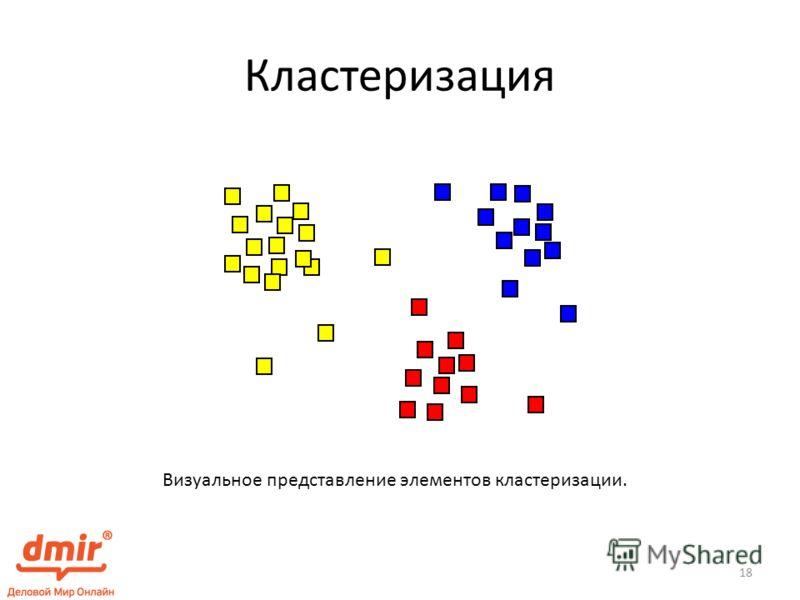 Кластеризация Визуальное представление элементов кластеризации. 18