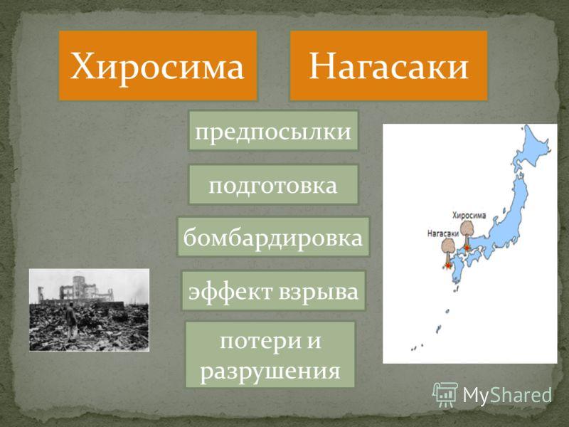 ХиросимаНагасаки предпосылки подготовка бомбардировка эффект взрыва потери и разрушения