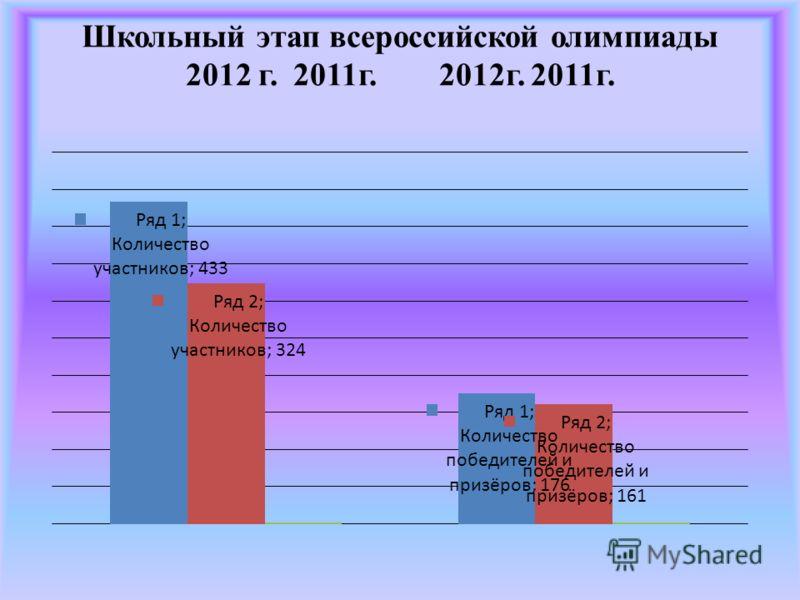 Школьный этап всероссийской олимпиады 2012 г. 2011г. 2012г. 2011г.