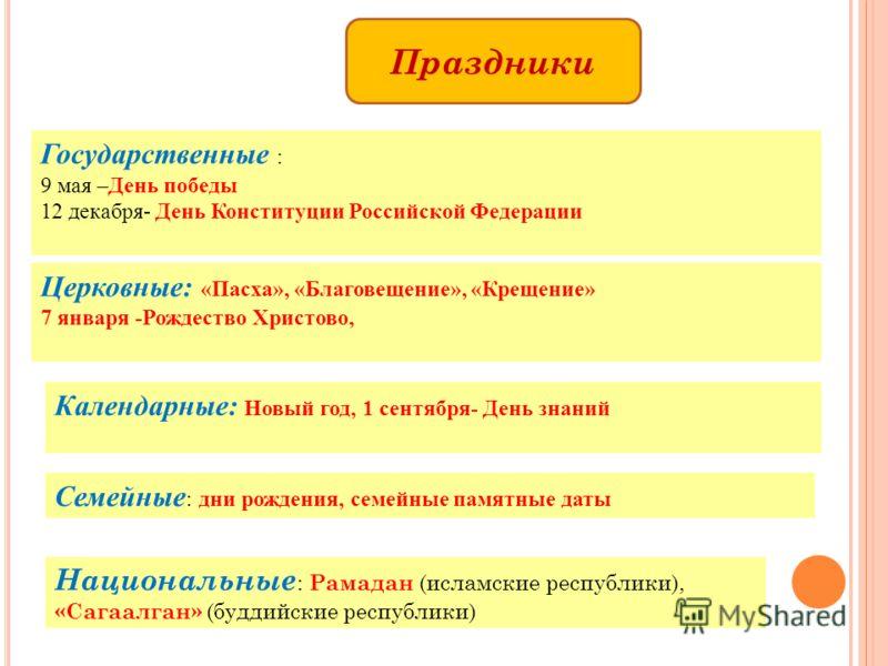 Рождество В России Кратко