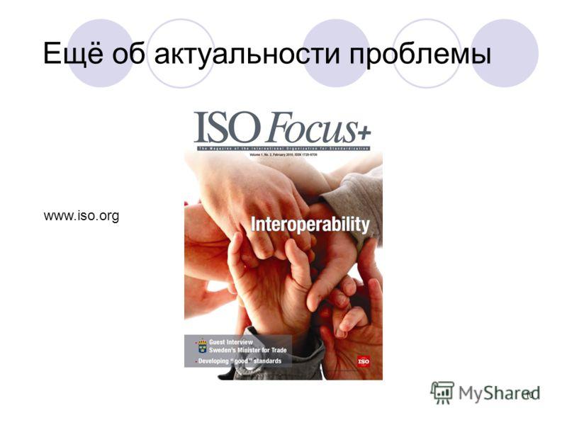 10 Ещё об актуальности проблемы www.iso.org