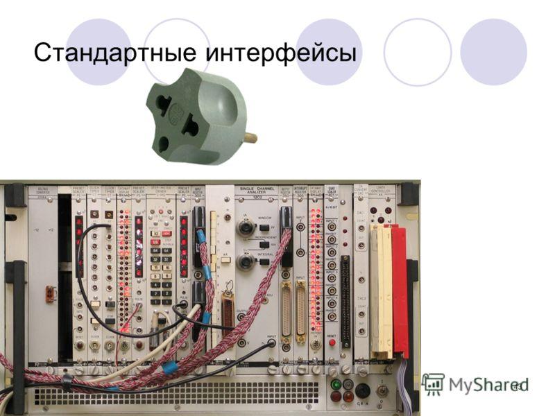 43 Стандартные интерфейсы