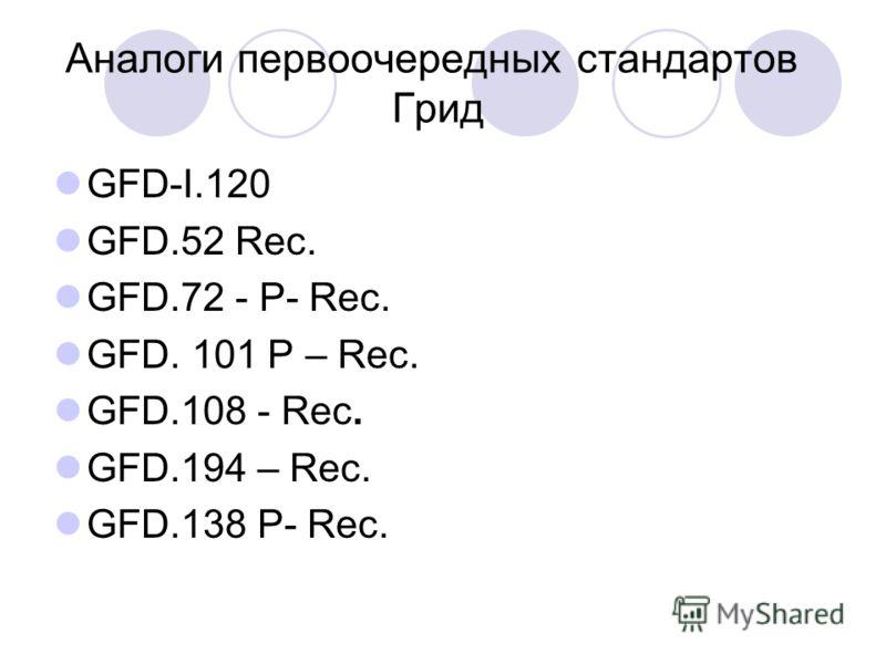 Аналоги первоочередных стандартов Грид GFD-I.120 GFD.52 Rec. GFD.72 - P- Rec. GFD. 101 P – Rec. GFD.108 - Rec. GFD.194 – Rec. GFD.138 P- Rec.