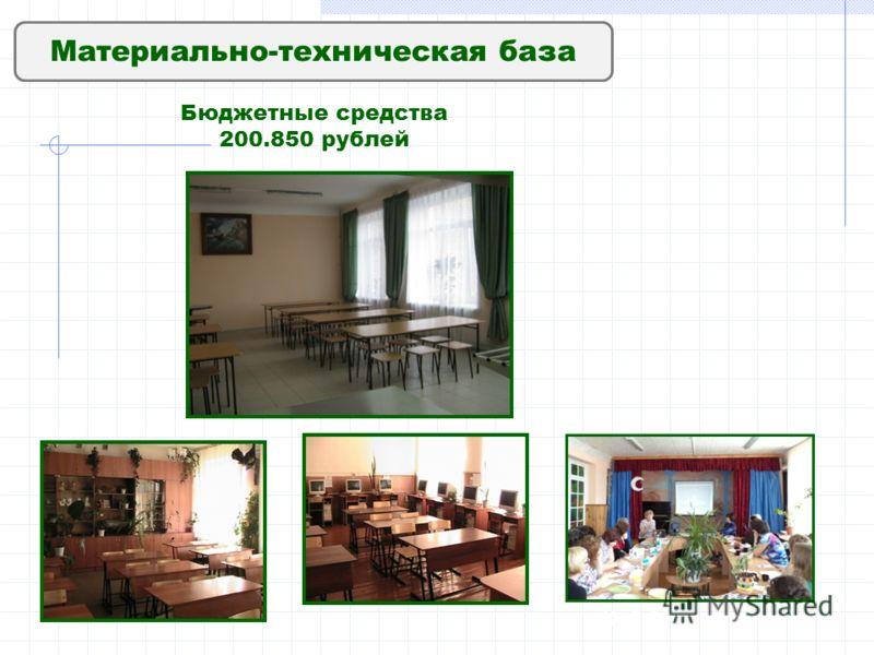 Бюджетные средства 200.850 рублей Каб 210 Каб 10 Материально-техническая база