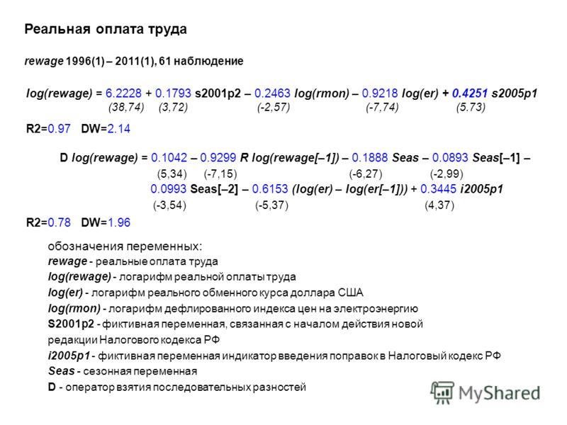 Реальная оплата труда rewage 1996(1) – 2011(1), 61 наблюдение log(rewage) = 6.2228 + 0.1793 s2001p2 – 0.2463 log(rmon) – 0.9218 log(er) + 0.4251 s2005p1 (38,74) (3,72) (-2,57) (-7,74) (5.73) R2=0.97 DW=2.14 R2=0.78 DW=1.96 обозначения переменных: rew