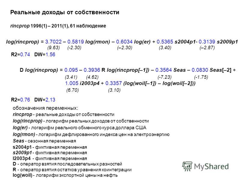 Реальные доходы от собственности rincprop 1996(1) – 2011(1), 61 наблюдение R2=0.74 DW=1.56 R2=0.76 DW=2,13 обозначения переменных: rincprop - реальные доходы от собственности log(rincprop) - логарифм реальных доходов от собственности log(er) - логари