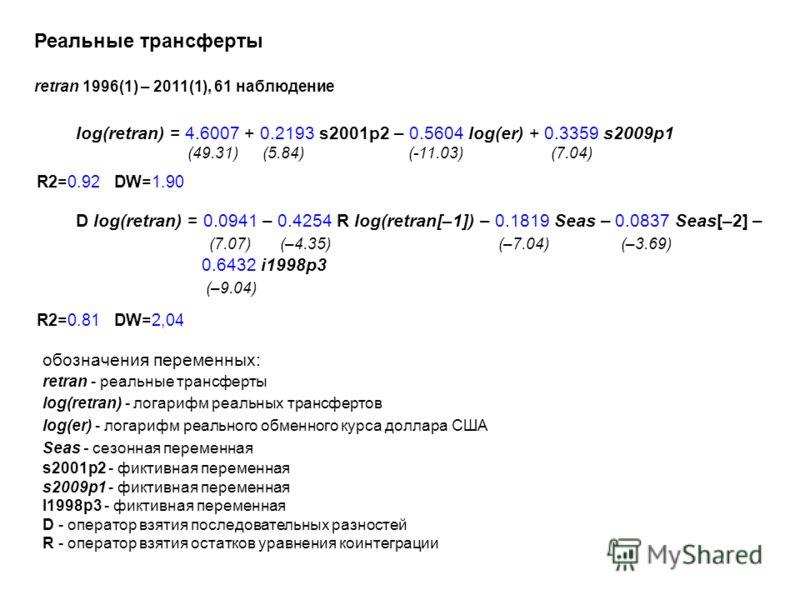 Реальные трансферты retran 1996(1) – 2011(1), 61 наблюдение R2=0.92 DW=1.90 R2=0.81 DW=2,04 обозначения переменных: retran - реальные трансферты log(retran) - логарифм реальных трансфертов log(er) - логарифм реального обменного курса доллара США Seas