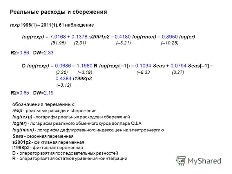 Реальные расходы и сбережения rexp 1996(1) – 2011(1), 61 наблюдение R2=0.86 DW=2.33 R2=0.65 DW=2,19 обозначения переменных: rexp - реальные расходы и сбережения log(rexp) - логарифм реальных расходов и сбережений log(er) - логарифм реального обменног