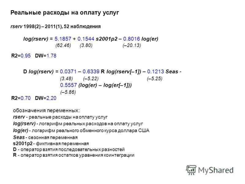 Реальные расходы на оплату услуг rserv 1998(2) – 2011(1), 52 наблюдения R2=0.95 DW=1.78 R2=0.70 DW=2,20 обозначения переменных: rserv - реальные расходы на оплату услуг log(rserv) - логарифм реальных расходов на оплату услуг log(er) - логарифм реальн