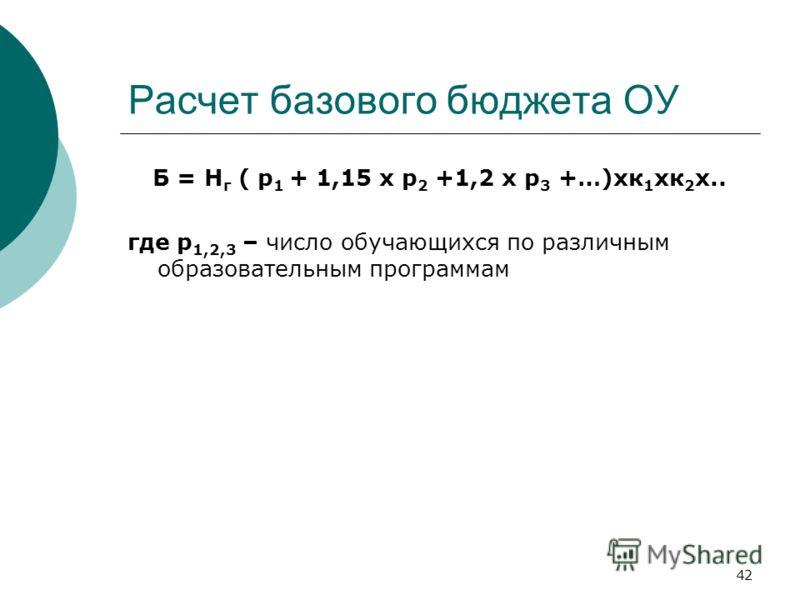 42 Расчет базового бюджета ОУ Б = Н г ( р 1 + 1,15 х р 2 +1,2 х р 3 +…)хк 1 хк 2 х.. где р 1,2,3 – число обучающихся по различным образовательным программам