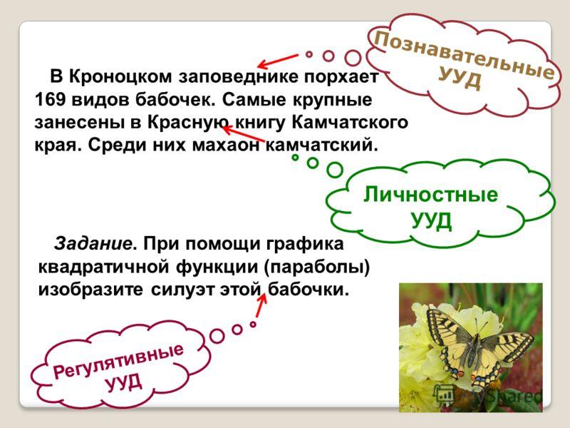 В Кроноцком заповеднике порхает 169 видов бабочек. Самые крупные занесены в Красную книгу Камчатского края. Среди них махаон камчатский. Познавательные УУД Личностные УУД Задание. При помощи графика квадратичной функции (параболы) изобразите силуэт э