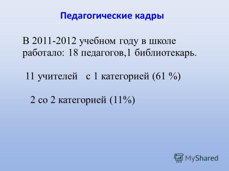 Педагогические кадры В 2011-2012 учебном году в школе работало: 18 педагогов,1 библиотекарь. 11 учителей с 1 категорией (61 %) 2 со 2 категорией (11%)