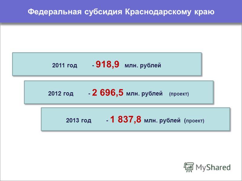 Федеральная субсидия Краснодарскому краю 2011 год - 918,9 млн. рублей 2013 год - 1 837,8 млн. рублей ( проект) 2012 год - 2 696,5 млн. рублей (проект)