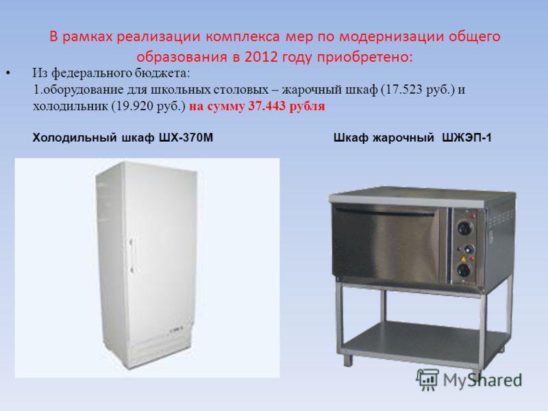 В рамках реализации комплекса мер по модернизации общего образования в 2012 году приобретено: Из федерального бюджета: 1.оборудование для школьных столовых – жарочный шкаф (17.523 руб.) и холодильник (19.920 руб.) на сумму 37.443 рубля Холодильный шк