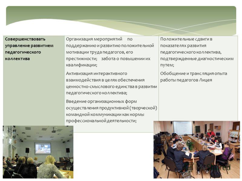Совершенствовать управление развитием педагогического коллектива Организация мероприятий по поддержанию и развитию положительной мотивации труда педагогов, его престижности; забота о повышении их квалификации; Активизация интерактивного взаимодействи