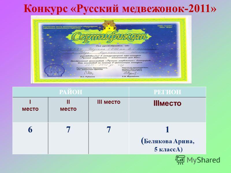 Конкурс «Русский медвежонок-2011» РАЙОНРЕГИОН I место II место III место 6771 ( Белякова Арина, 5 классА)