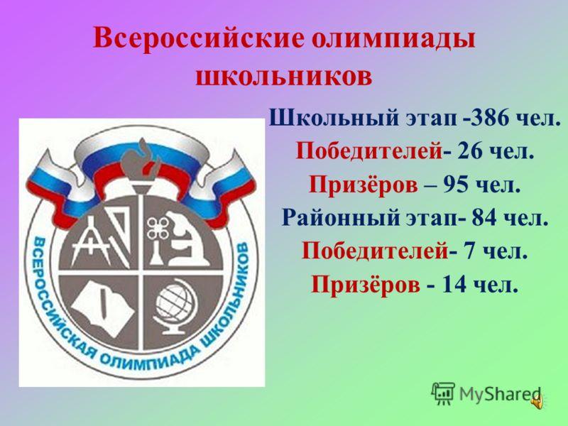 Всероссийские олимпиады школьников Школьный этап -386 чел. Победителей- 26 чел. Призёров – 95 чел. Районный этап- 84 чел. Победителей- 7 чел. Призёров - 14 чел.