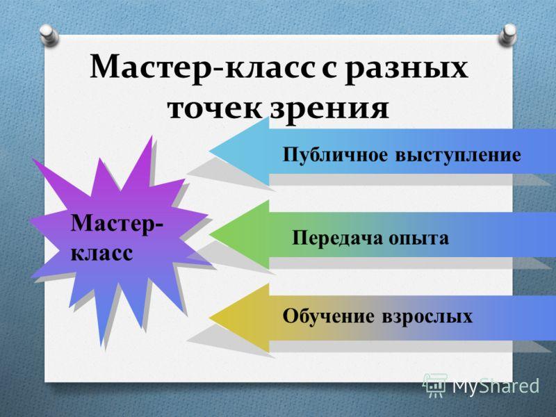Мастер-класс с разных точек зрения Мастер- класс Обучение взрослых Публичное выступление Передача опыта