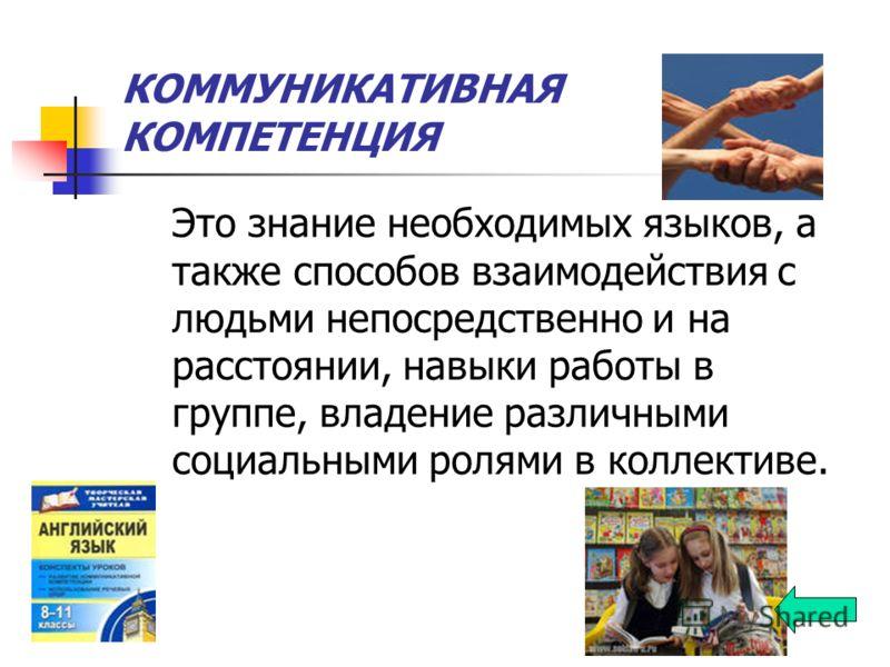 КОММУНИКАТИВНАЯ КОМПЕТЕНЦИЯ Это знание необходимых языков, а также способов взаимодействия с людьми непосредственно и на расстоянии, навыки работы в группе, владение различными социальными ролями в коллективе.