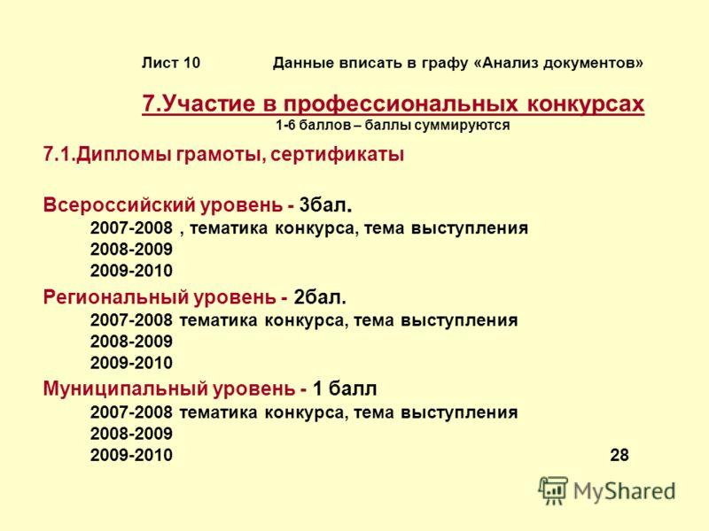 Лист 10 Данные вписать в графу «Анализ документов» 7.Участие в профессиональных конкурсах 1-6 баллов – баллы суммируются 7.1.Дипломы грамоты, сертификаты Всероссийский уровень - 3бал. 2007-2008, тематика конкурса, тема выступления 2008-2009 2009-2010