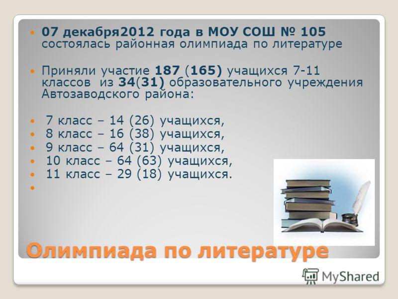 Олимпиада по литературе 07 декабря2012 года в МОУ СОШ 105 состоялась районная олимпиада по литературе Приняли участие 187 (165) учащихся 7-11 классов из 34(31) образовательного учреждения Автозаводского района: 7 класс – 14 (26) учащихся, 8 класс – 1