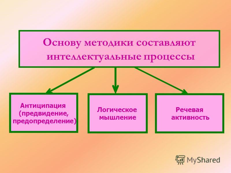 Основу методики составляют интеллектуальные процессы Логическое мышление Речевая активность Антиципация (предвидение, предопределение)