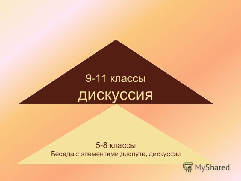 5-8 классы Беседа с элементами диспута, дискуссии 9-11 классы дискуссия