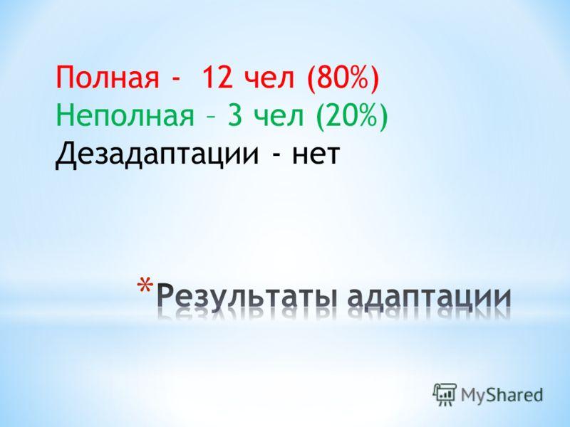 Полная - 12 чел (80%) Неполная – 3 чел (20%) Дезадаптации - нет