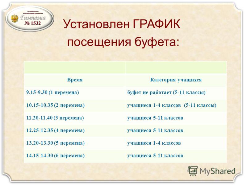 Установлен ГРАФИК посещения буфета: ВремяКатегория учащихся 9.15-9.30 (1 перемена)буфет не работает (5-11 классы) 10.15-10.35 (2 перемена)учащиеся 1-4 классов (5-11 классы) 11.20-11.40 (3 перемена)учащиеся 5-11 классов 12.25-12.35 (4 перемена)учащиес
