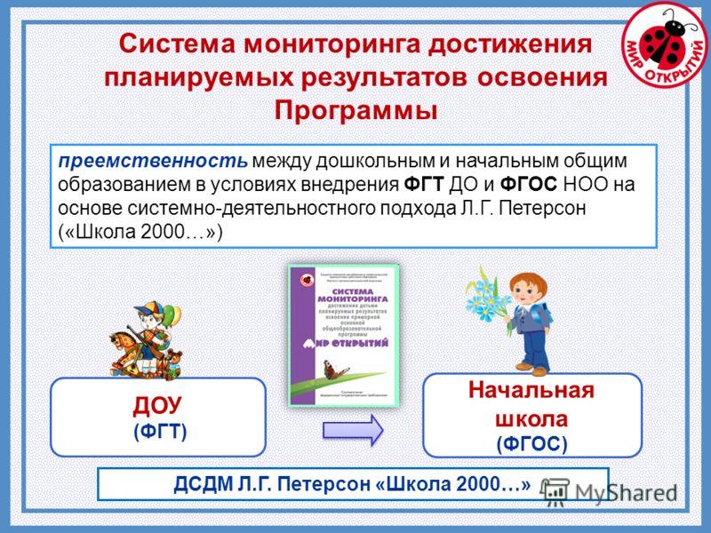 определение динамики промежуточных и итоговых результатов учет в оценочных показателях зоны ближайшего развития каждого ребенка преемственность как с мониторингом достижений детей раннего возраста, так и мониторингом результатов учащихся начальной шк