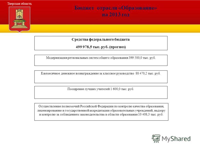 Бюджет отрасли «Образование» на 2013 год Средства федерального бюджета 499 978,5 тыс. руб. (прогноз) Модернизация региональных систем общего образования 399 500,0 тыс. руб. Ежемесячное денежное вознаграждение за классное руководство 88 470,2 тыс. руб