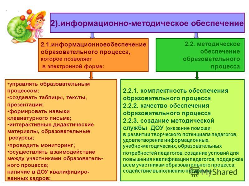 2).информационно-методическое обеспечение 2.1.информационноеобеспечение образовательного процесса, которое позволяет в электронной форме: 2.2. методическое обеспечение образовательного процесса 2.2.1. комплектность обеспечения образовательного процес