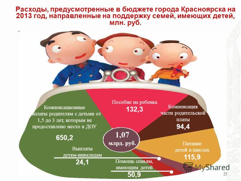 Расходы, предусмотренные в бюджете города Красноярска на 2013 год, направленные на поддержку семей, имеющих детей, млн. руб. 25 Компенсационные выплаты родителям с детьми от 1,5 до 3 лет, которым не предоставлено место в ДОУ 650,2 Пособие на ребенка