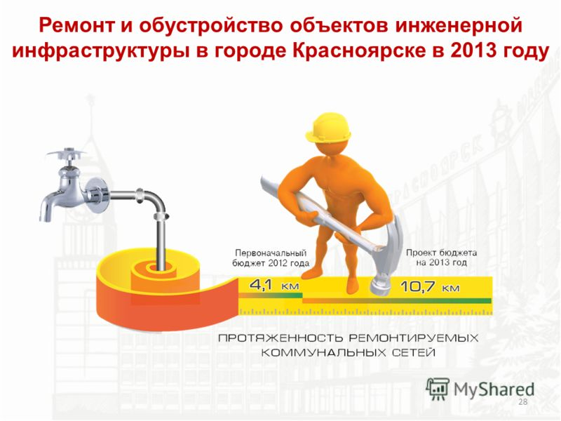 Ремонт и обустройство объектов инженерной инфраструктуры в городе Красноярске в 2013 году 28