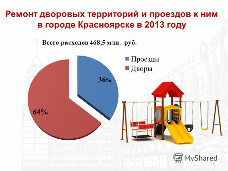 Ремонт дворовых территорий и проездов к ним в городе Красноярске в 2013 году 32