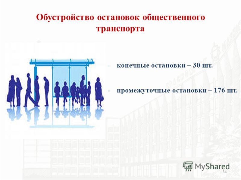 Обустройство остановок общественного транспорта -конечные остановки – 30 шт. -промежуточные остановки – 176 шт. 34