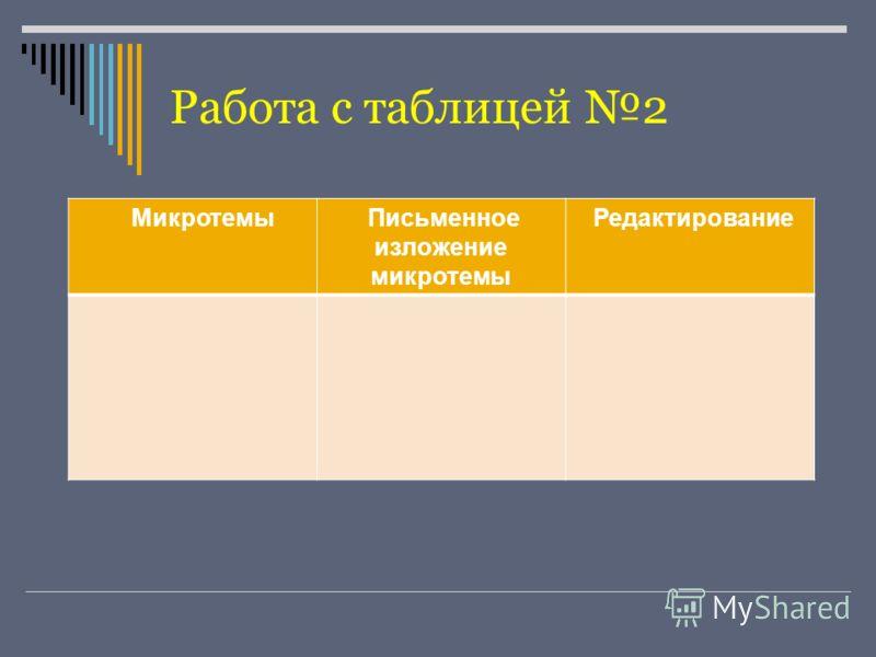 Работа с таблицей 2 Микротемы Письменное изложение микротемы Редактирование