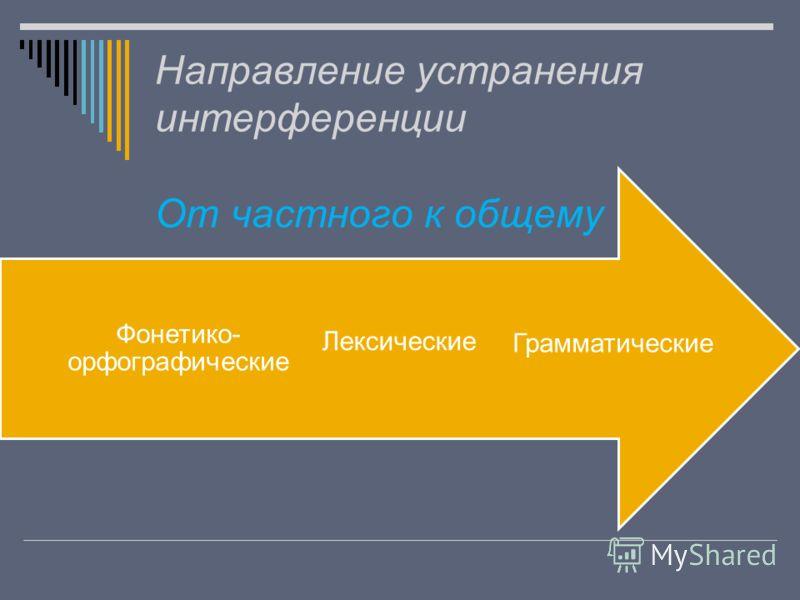 Направление устранения интерференции От частного к общему Грамматические Лексические Фонетико- орфографические