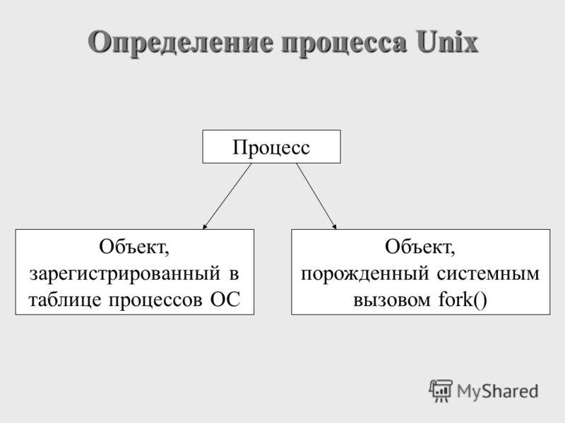 Определение процесса Unix Объект, зарегистрированный в таблице процессов ОС Объект, порожденный системным вызовом fork() Процесс