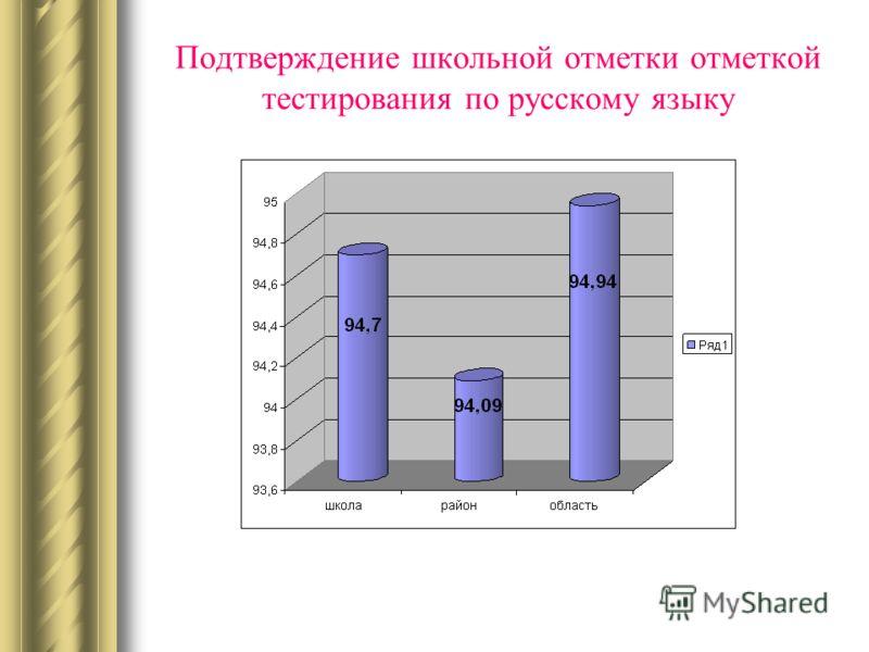 Подтверждение школьной отметки отметкой тестирования по русскому языку