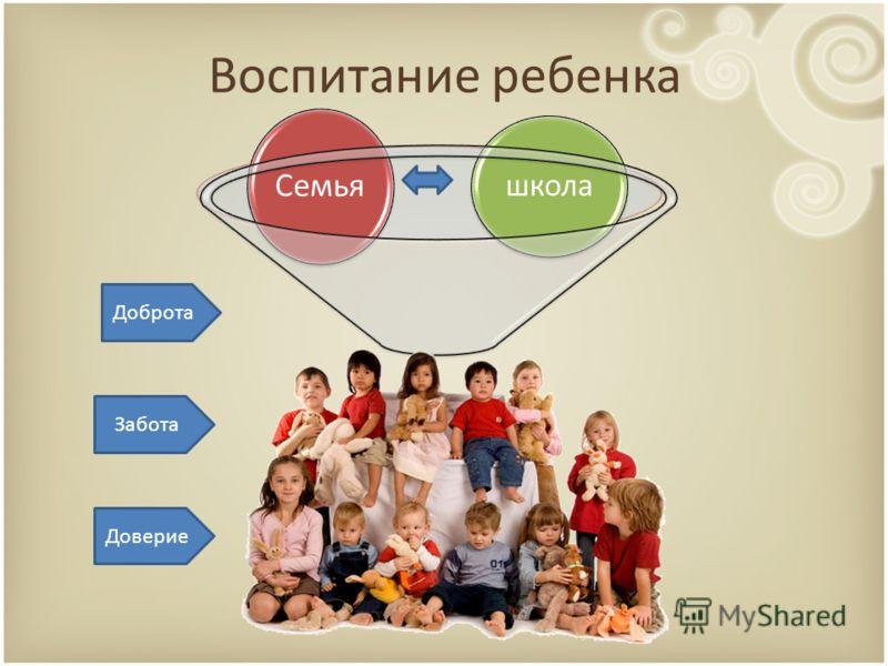 Воспитание ребенка Семья школа Доброта Забота Доверие