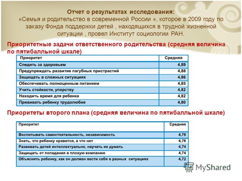 Приоритетные задачи ответственного родительства (средняя величина по пятибалльной шкале) Приоритеты второго плана (средняя величина по пятибалльной шкале) Отчет о результатах исследования: «Семья и родительство в современной России », которое в 2009