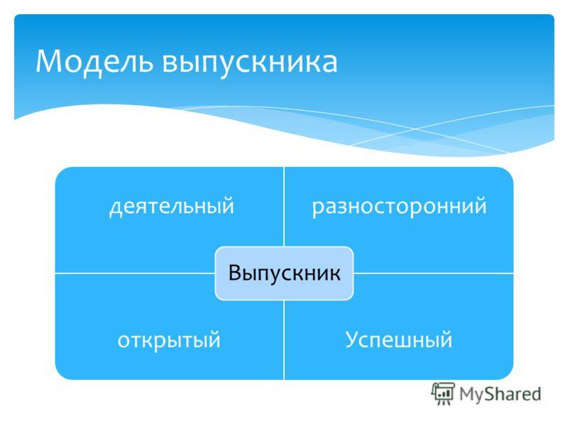 деятельныйразносторонний открытыйУспешный Выпускник Модель выпускника